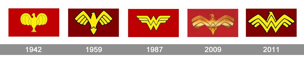 Evolución Emblema Wonder Woman